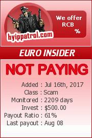 hyippatrol.com - hyip euro insider ltd