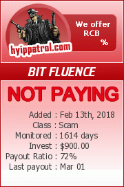 hyippatrol.com